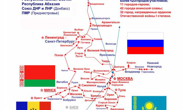 """О МАРШЕ – ЭСТАФЕТЕ """"Наша Великая Победа"""""""