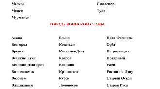 4- 1список городов1